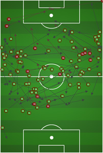 Distribution Diagram - Javier Morales